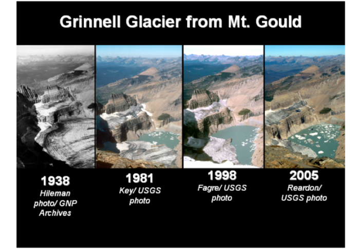 Grinnell Glacier over the years.