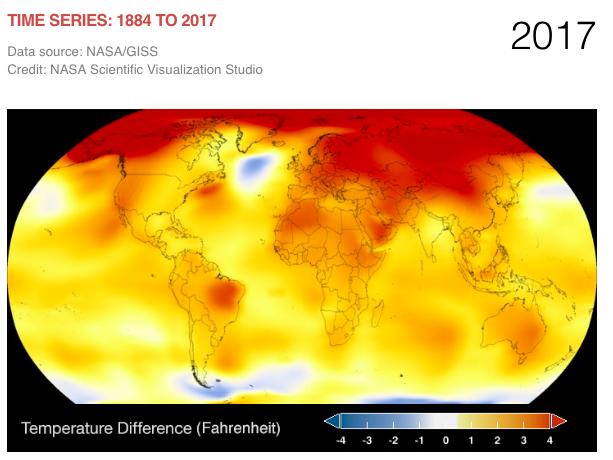 NASA global warming infographic 2017