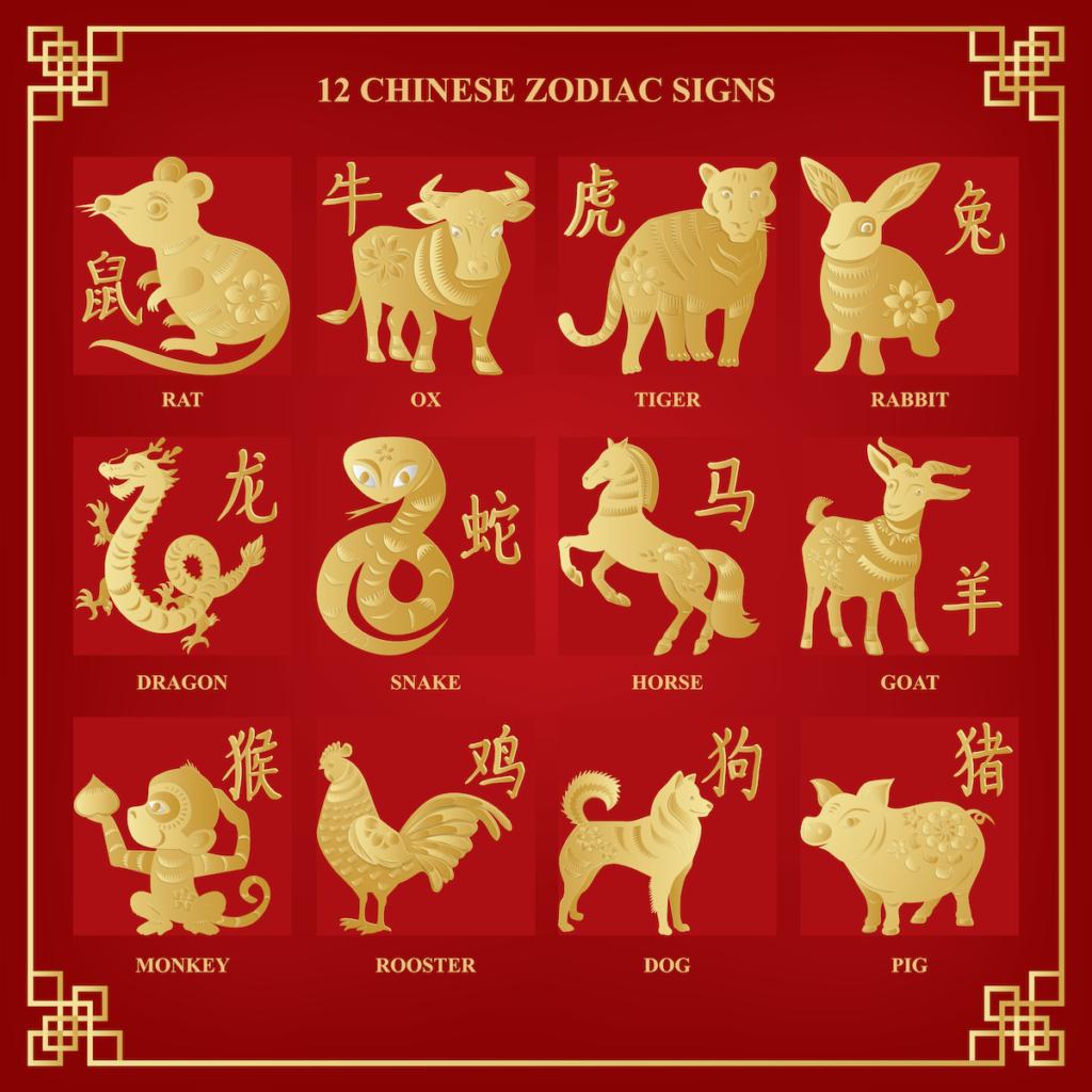The Chinese zodiac.