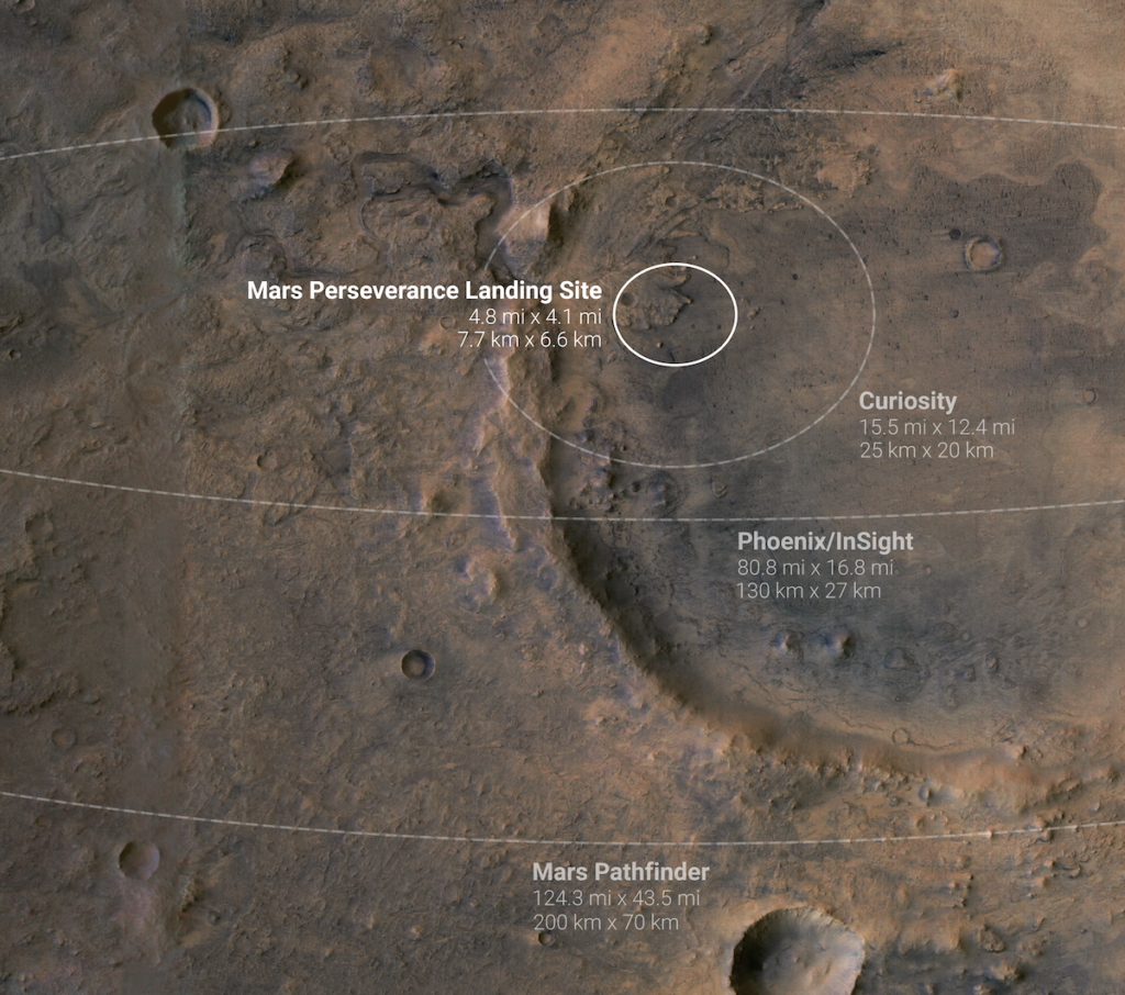 The landing site of the Perseverance rover on Mars.
